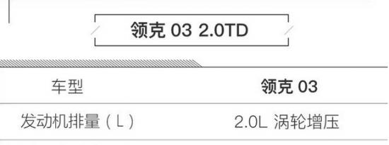 评测吉利星越怎么样及领克03 2.0TD多少钱