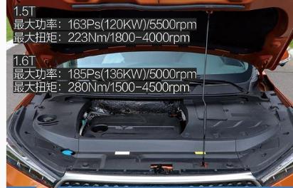 评测二代海马S5发动机怎么样及二代海马S5后备行李厢尺寸