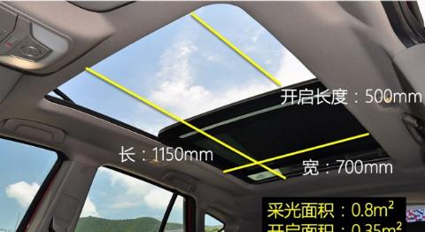 评测二代海马S5全景天窗大小及二代海马S5座椅坐垫怎么样