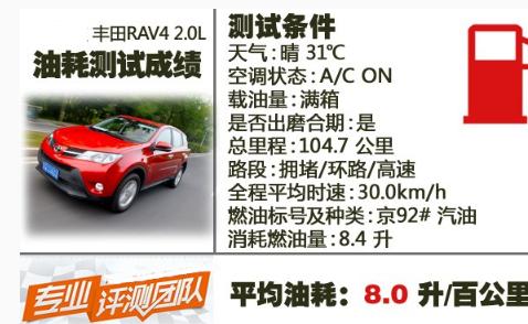 介绍下RAV4荣放2.0L实测油耗测试及丰田RAV4刹车距离多远