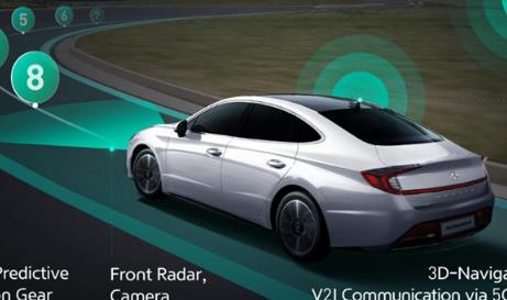 现代和起亚的新变速器可以看到未来的道路